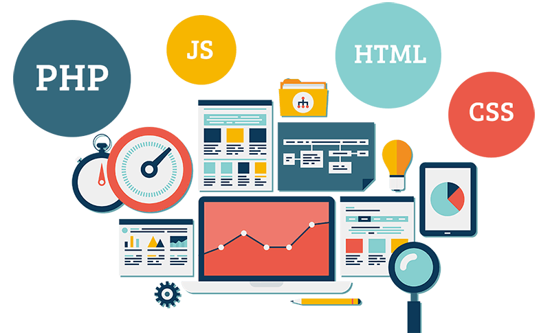 best web development company in kottayam